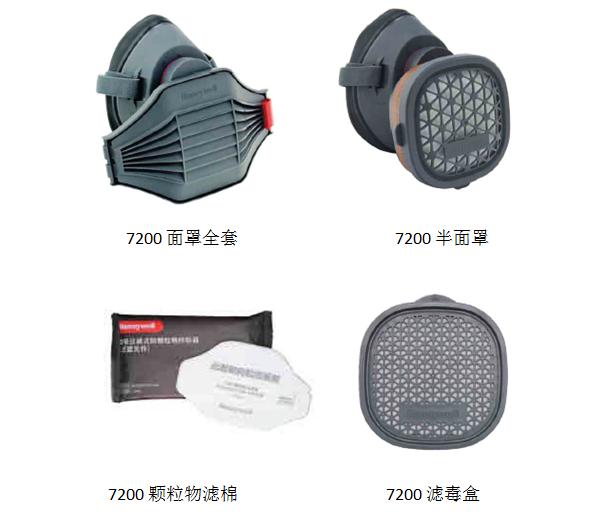 7200系列呼吸防护半面罩(单滤盒)